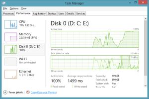 Task Manager screenshot